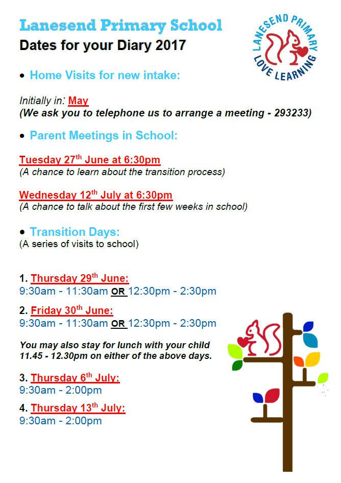 New Intake Parent Meetings